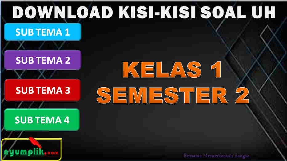 Download Kisi-kisi UH kelas 1 Semester 2