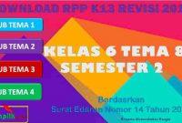 RPP 1 Lembar SD/MI Kelas 6 Semester 2 Tema 8